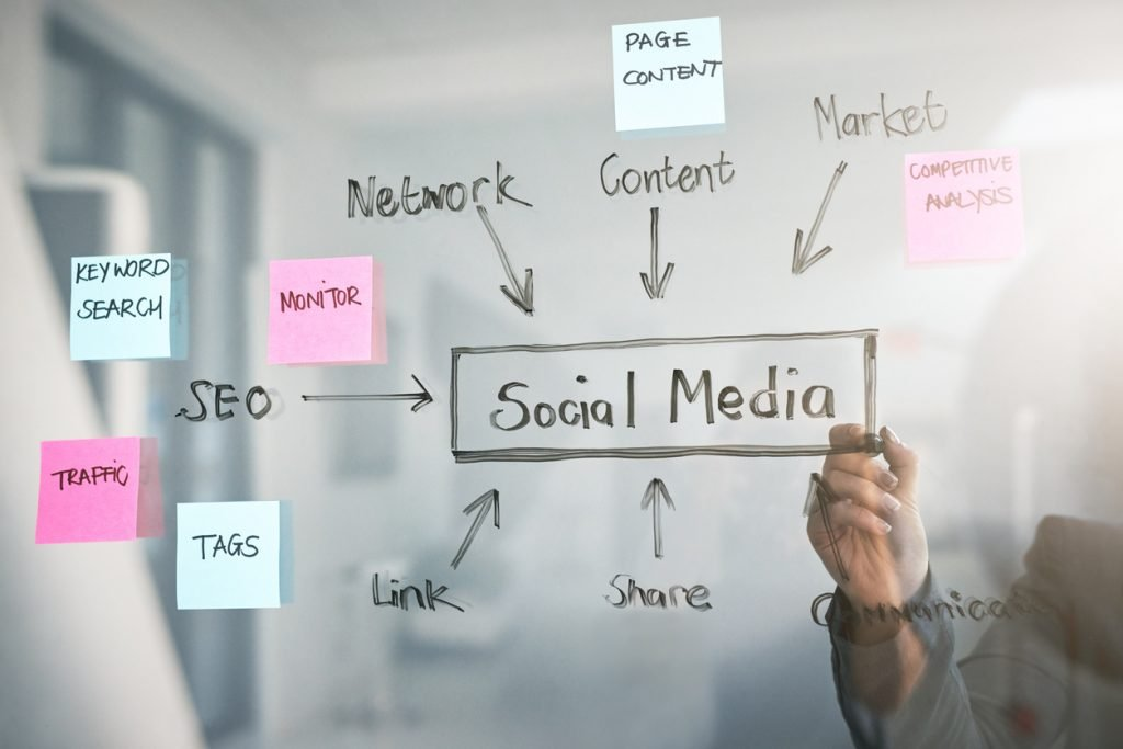 person-writing-concept-map-of-social-media-marketing-components-on-clear-glass-board